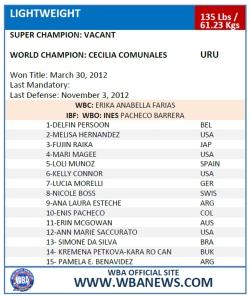 WBA fem LW dec12