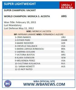WBA fem SLW dec12