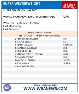 WBA fem SWW dec12