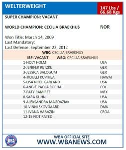 WBA fem WW dec12